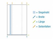 OPP-Seitenfaltenbeutel, hochtransparent – 30 µ
