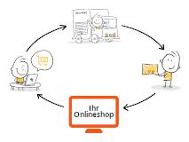 Verpackungsmaterial für Ihren E-Commerce-Shop
